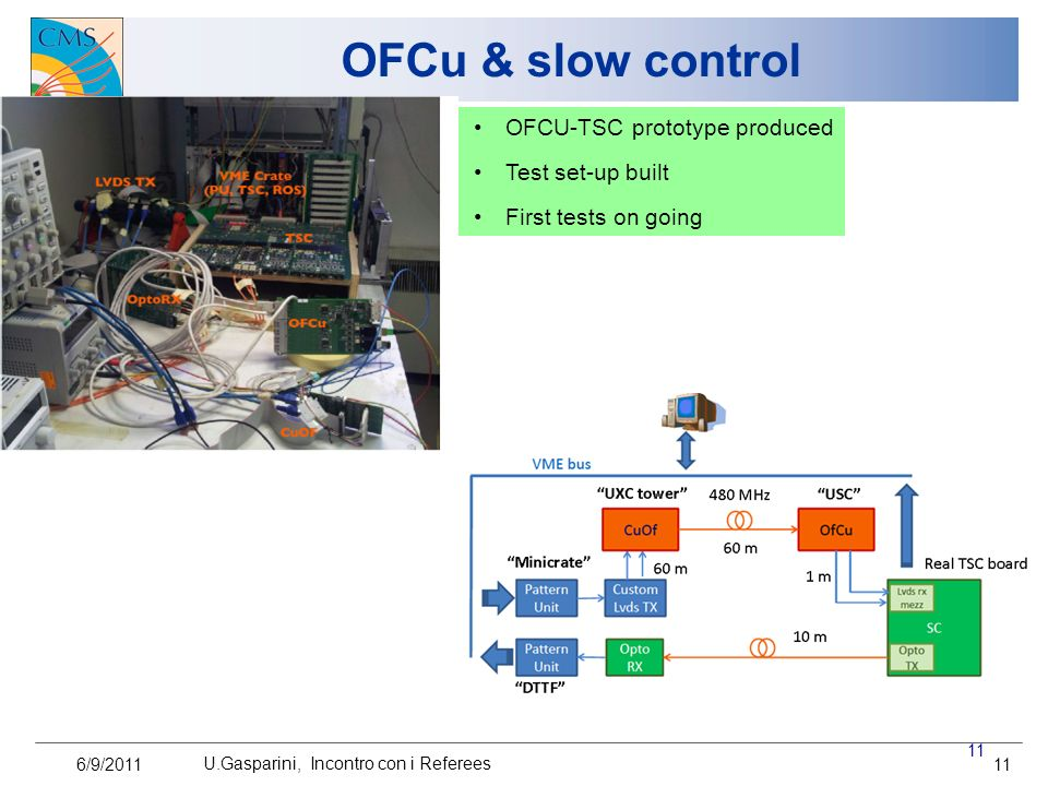 OFCU-TSC prototype produced Test set-up built First tests on going OFCu & slow control 6/9/2011 U.Gasparini, Incontro con i Referees 11