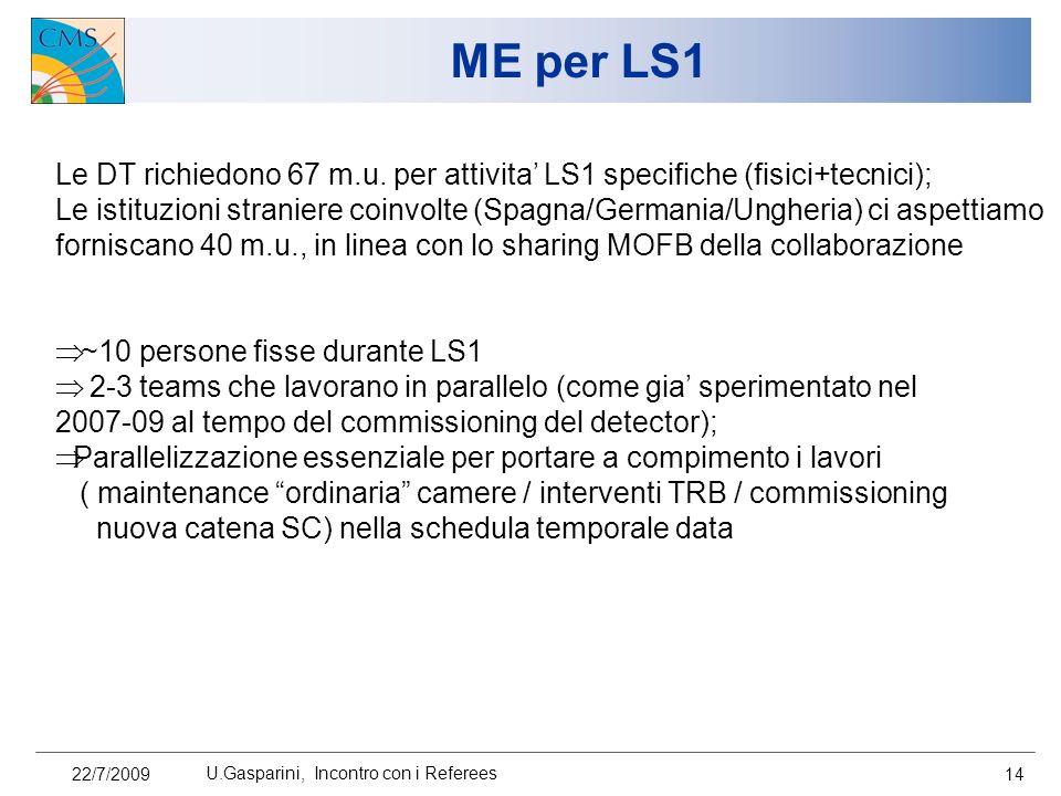 ME per LS1 22/7/2009 U.Gasparini, Incontro con i Referees 14 Le DT richiedono 67 m.u. per attivita LS1 specifiche (fisici+tecnici); Le istituzioni str