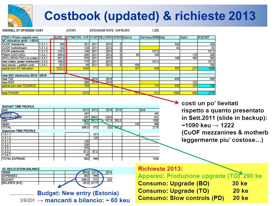 Costbook (updated) & richieste 2013 3/9/2011 U.Gasparini, Incontro con i Referees 17 Richieste 2013: Apparati: Produzione upgrade (TO) 290 ke Consumo: