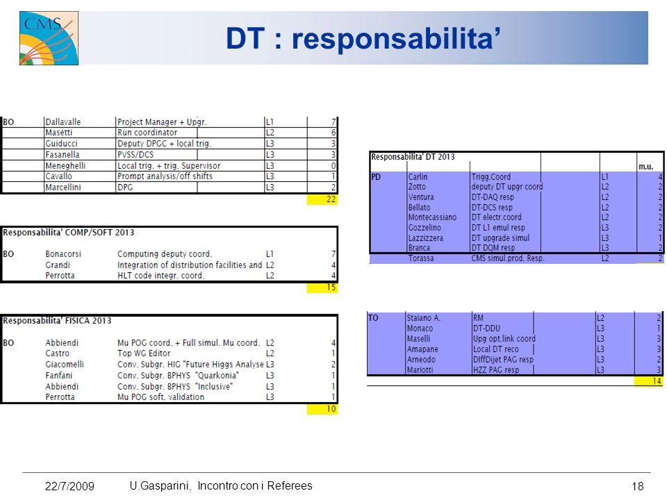 DT : responsabilita 22/7/2009 U.Gasparini, Incontro con i Referees 18