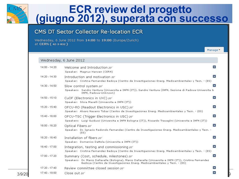 ECR review del progetto (giugno 2012), superata con successo 3/9/2012 U.Gasparini, Incontro con i Referees 9