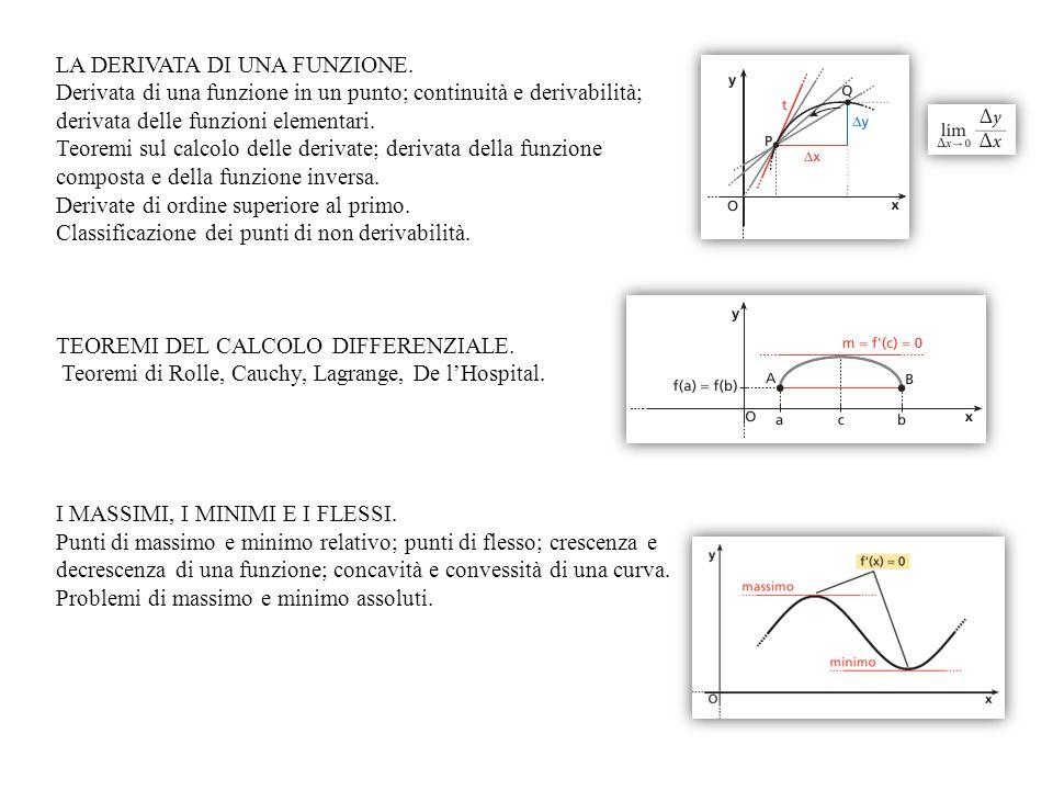 LA DERIVATA DI UNA FUNZIONE. Derivata di una funzione in un punto; continuità e derivabilità; derivata delle funzioni elementari. Teoremi sul calcolo