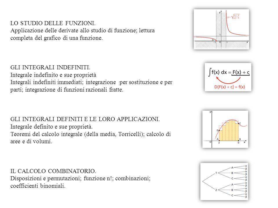 LO STUDIO DELLE FUNZIONI. Applicazione delle derivate allo studio di funzione; lettura completa del grafico di una funzione. GLI INTEGRALI INDEFINITI.