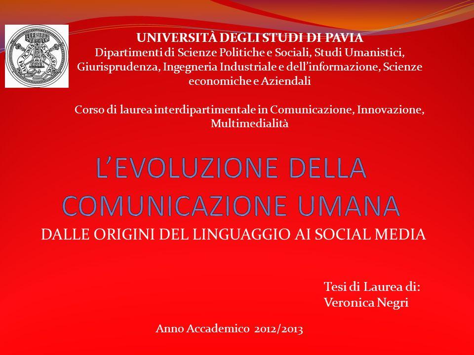 DALLE ORIGINI DEL LINGUAGGIO AI SOCIAL MEDIA Tesi di Laurea di: Veronica Negri UNIVERSITÀ DEGLI STUDI DI PAVIA Dipartimenti di Scienze Politiche e Soc