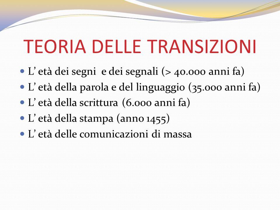 TEORIA DELLE TRANSIZIONI L età dei segni e dei segnali (> 40.000 anni fa) L età della parola e del linguaggio (35.000 anni fa) L età della scrittura (