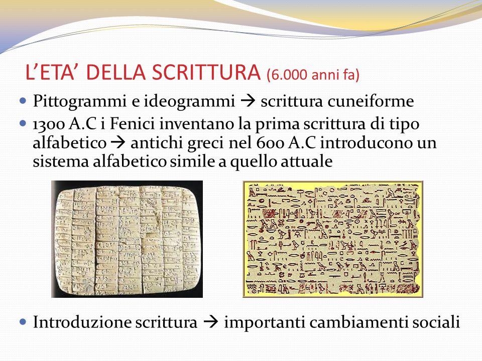 LETA DELLA SCRITTURA (6.000 anni fa) Pittogrammi e ideogrammi scrittura cuneiforme 1300 A.C i Fenici inventano la prima scrittura di tipo alfabetico a