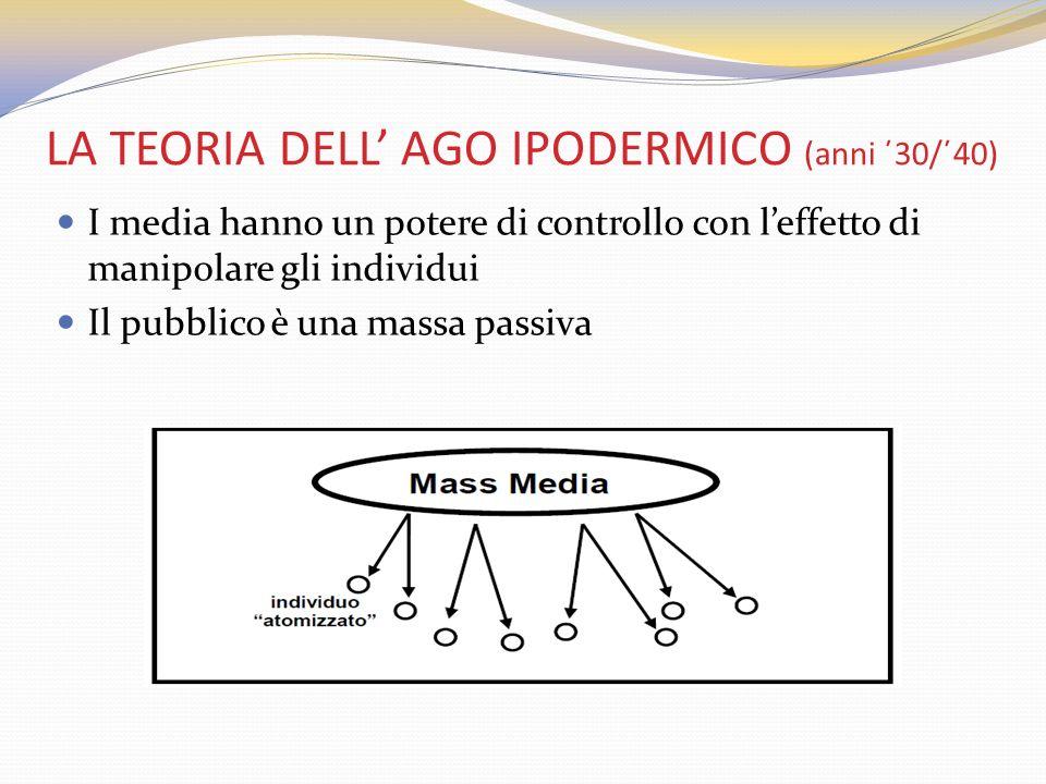 LA TEORIA DELL AGO IPODERMICO (anni ΄30/΄40) I media hanno un potere di controllo con leffetto di manipolare gli individui Il pubblico è una massa pas