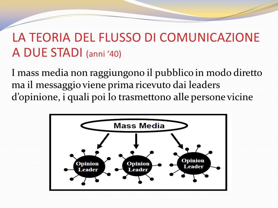 I mass media non raggiungono il pubblico in modo diretto ma il messaggio viene prima ricevuto dai leaders dopinione, i quali poi lo trasmettono alle p