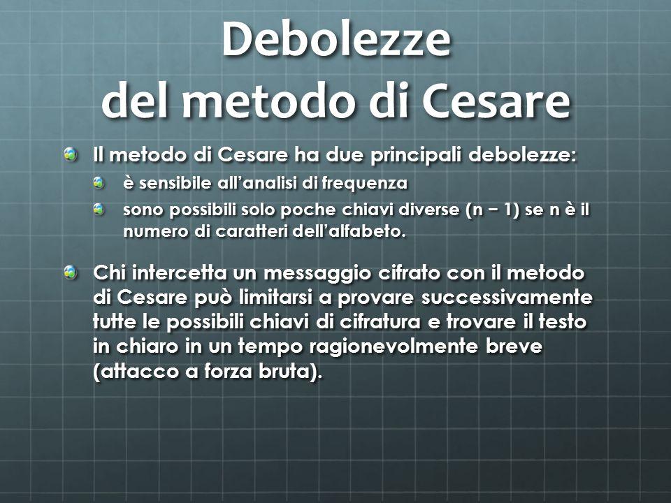 Debolezze del metodo di Cesare Il metodo di Cesare ha due principali debolezze: è sensibile allanalisi di frequenza sono possibili solo poche chiavi d