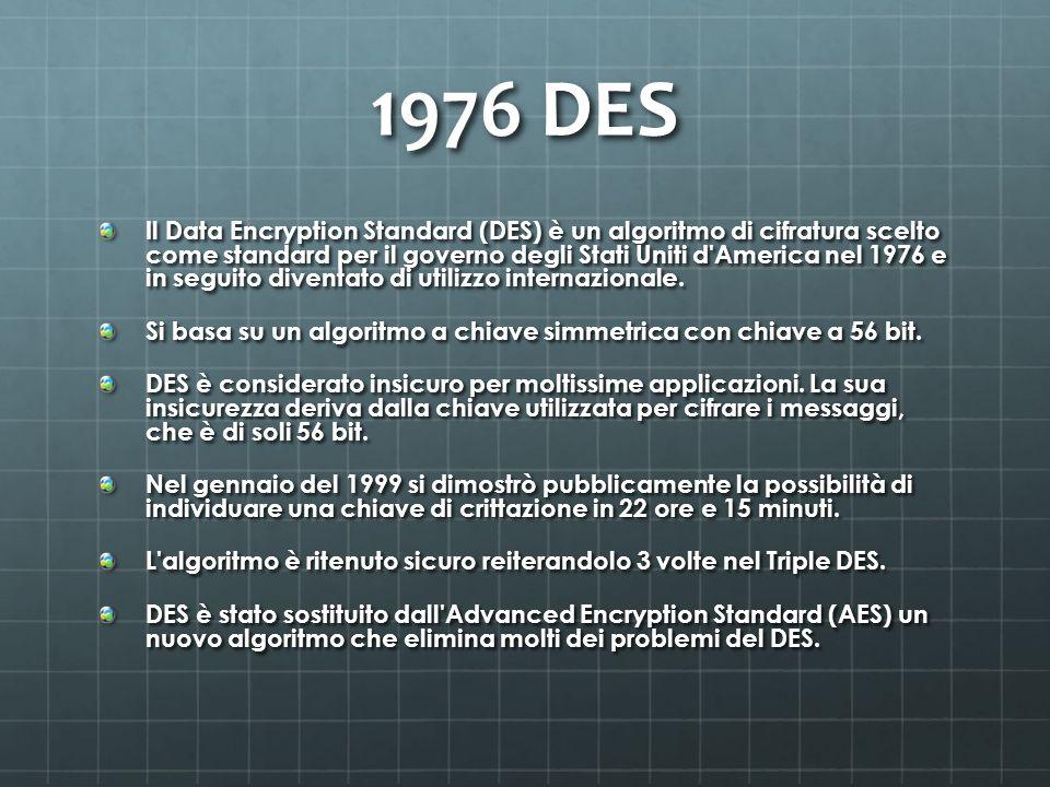 1976 DES Il Data Encryption Standard (DES) è un algoritmo di cifratura scelto come standard per il governo degli Stati Uniti d'America nel 1976 e in s