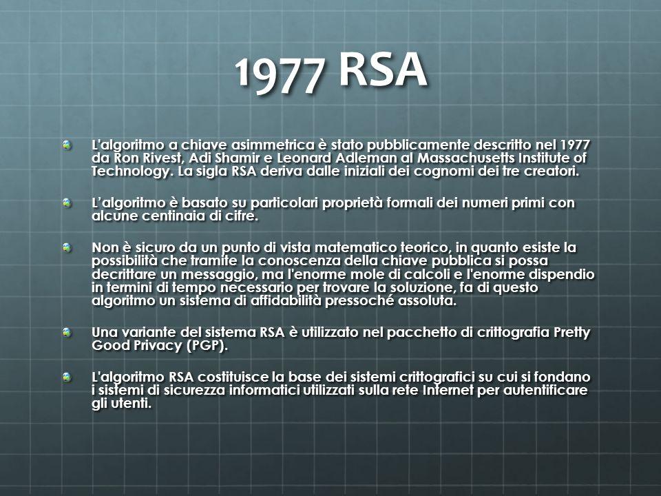 1977 RSA L'algoritmo a chiave asimmetrica è stato pubblicamente descritto nel 1977 da Ron Rivest, Adi Shamir e Leonard Adleman al Massachusetts Instit