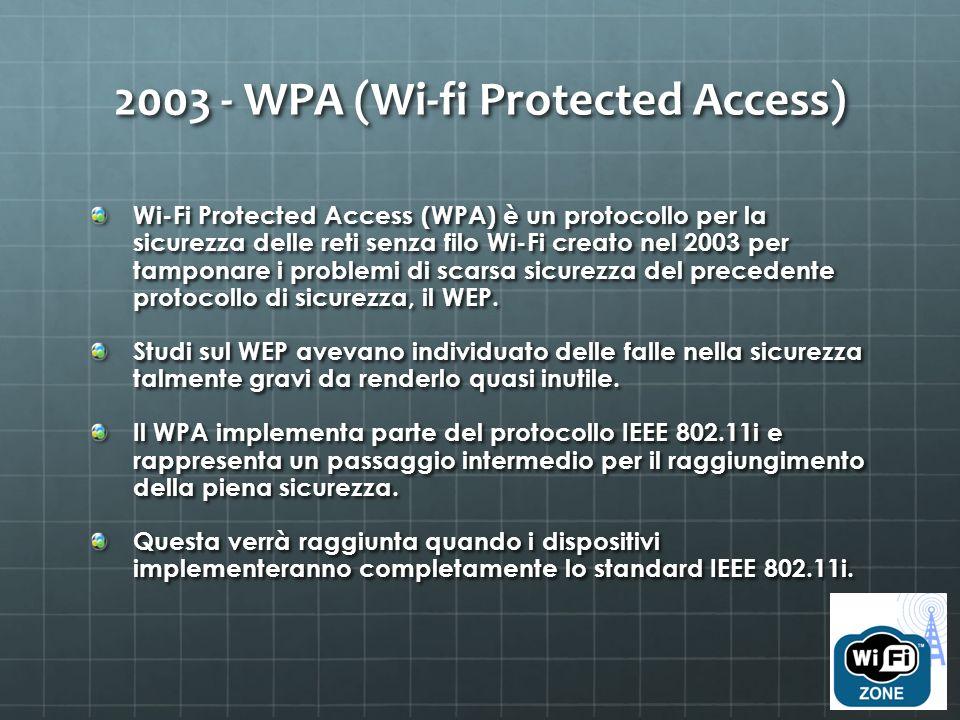 2003 - WPA (Wi-fi Protected Access) Wi-Fi Protected Access (WPA) è un protocollo per la sicurezza delle reti senza filo Wi-Fi creato nel 2003 per tamp