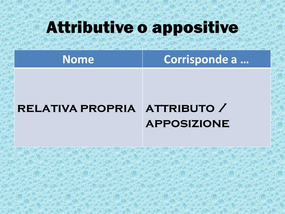 Attributive o appositive NomeCorrisponde a … relativa propriaattributo / apposizione