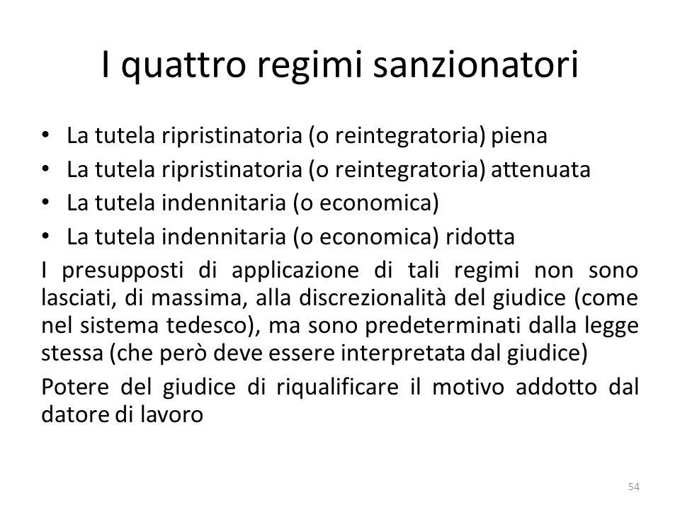 I quattro regimi sanzionatori La tutela ripristinatoria (o reintegratoria) piena La tutela ripristinatoria (o reintegratoria) attenuata La tutela inde
