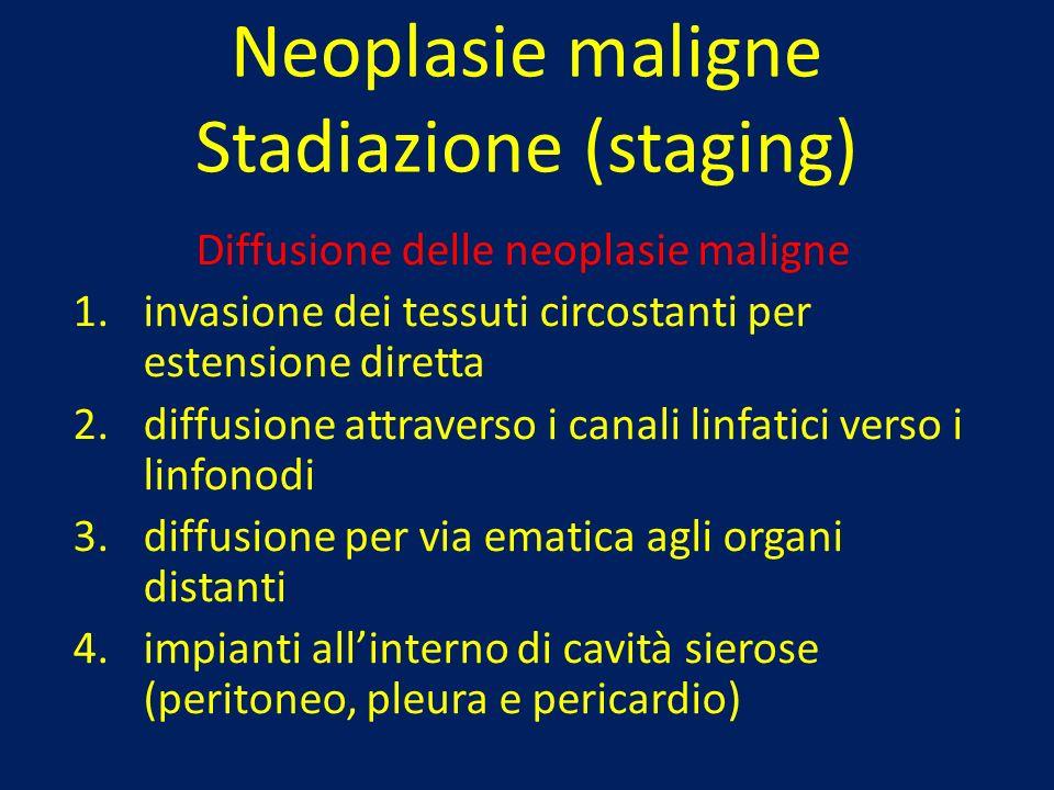 Neoplasie maligne Stadiazione (staging) Diffusione delle neoplasie maligne 1.invasione dei tessuti circostanti per estensione diretta 2.diffusione att