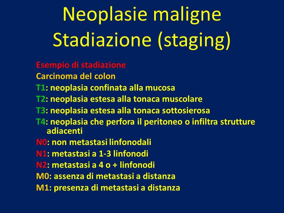 Neoplasie maligne Stadiazione (staging) Esempio di stadiazione Carcinoma del colon T1: neoplasia confinata alla mucosa T2: neoplasia estesa alla tonac