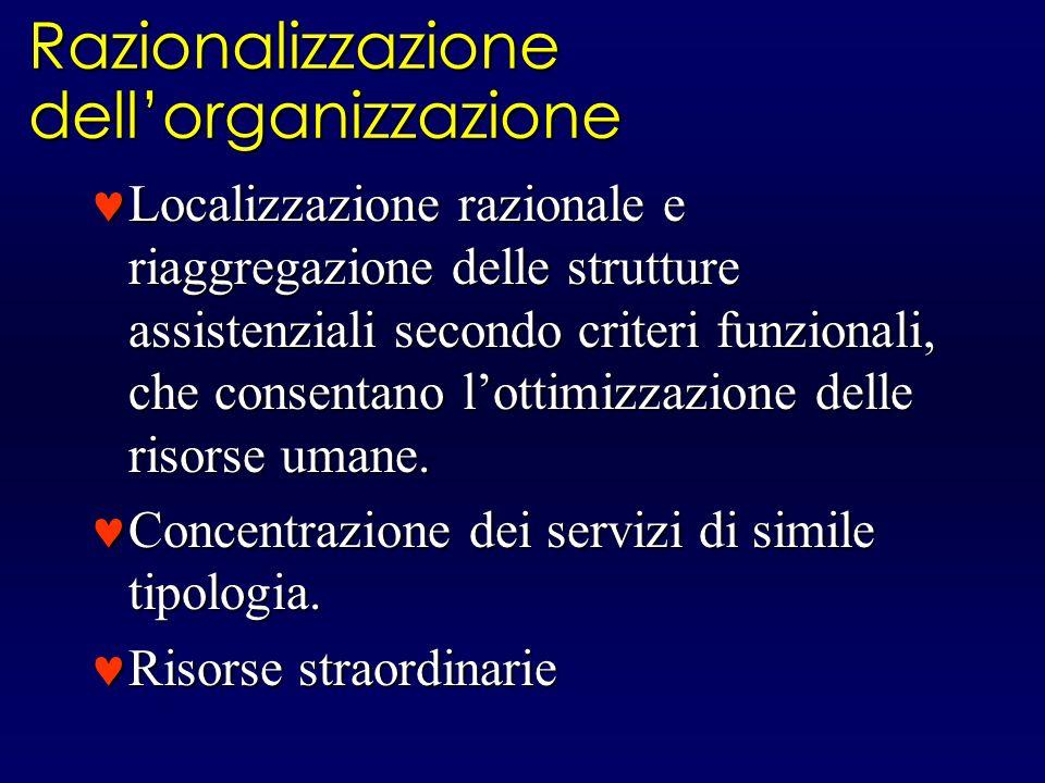 Razionalizzazione dellorganizzazione Localizzazione razionale e riaggregazione delle strutture assistenziali secondo criteri funzionali, che consentano lottimizzazione delle risorse umane.