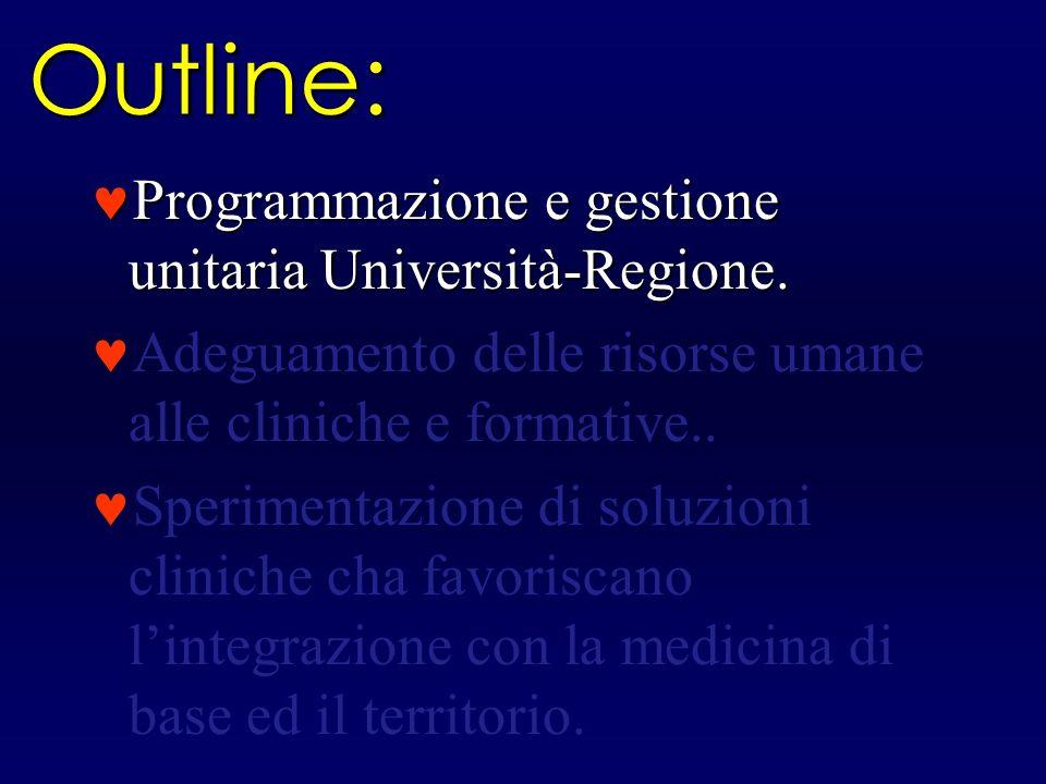 Outline: Programmazione e gestione unitaria Università-Regione.