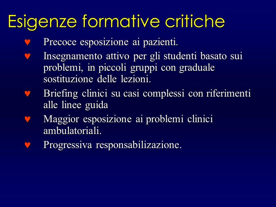 Esigenze formative critiche Precoce esposizione ai pazienti.