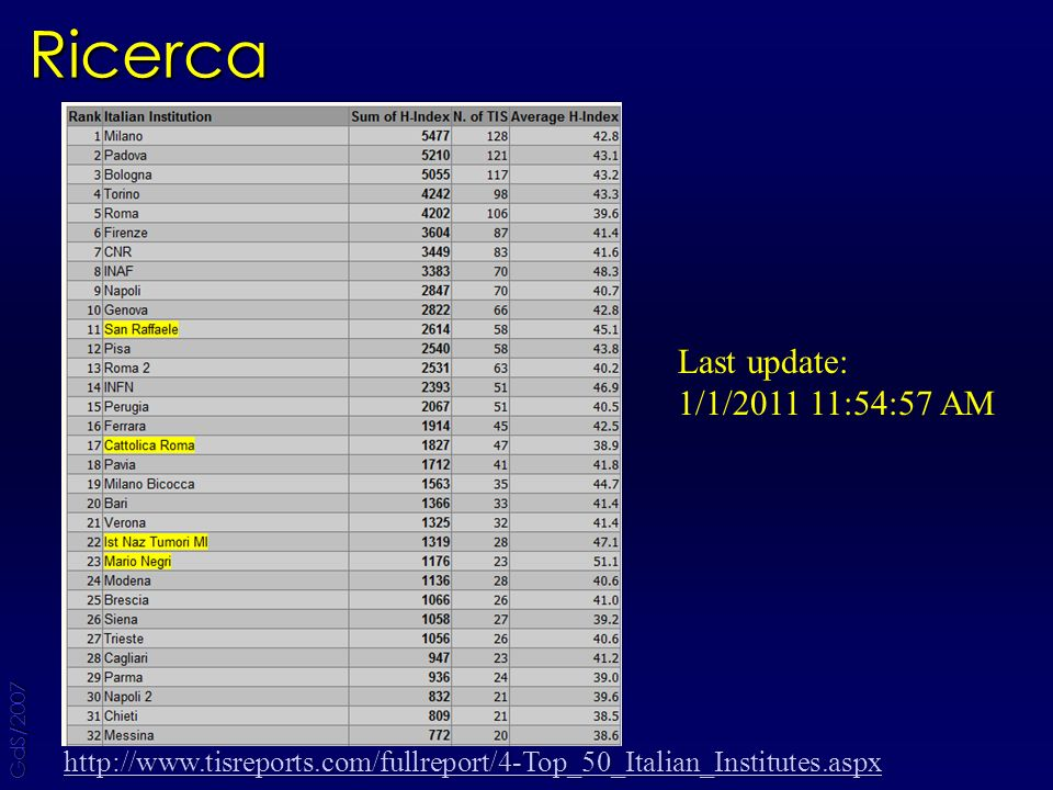 Ricerca GdS /2007 http://www.tisreports.com/fullreport/4-Top_50_Italian_Institutes.aspx Last update: 1/1/2011 11:54:57 AM