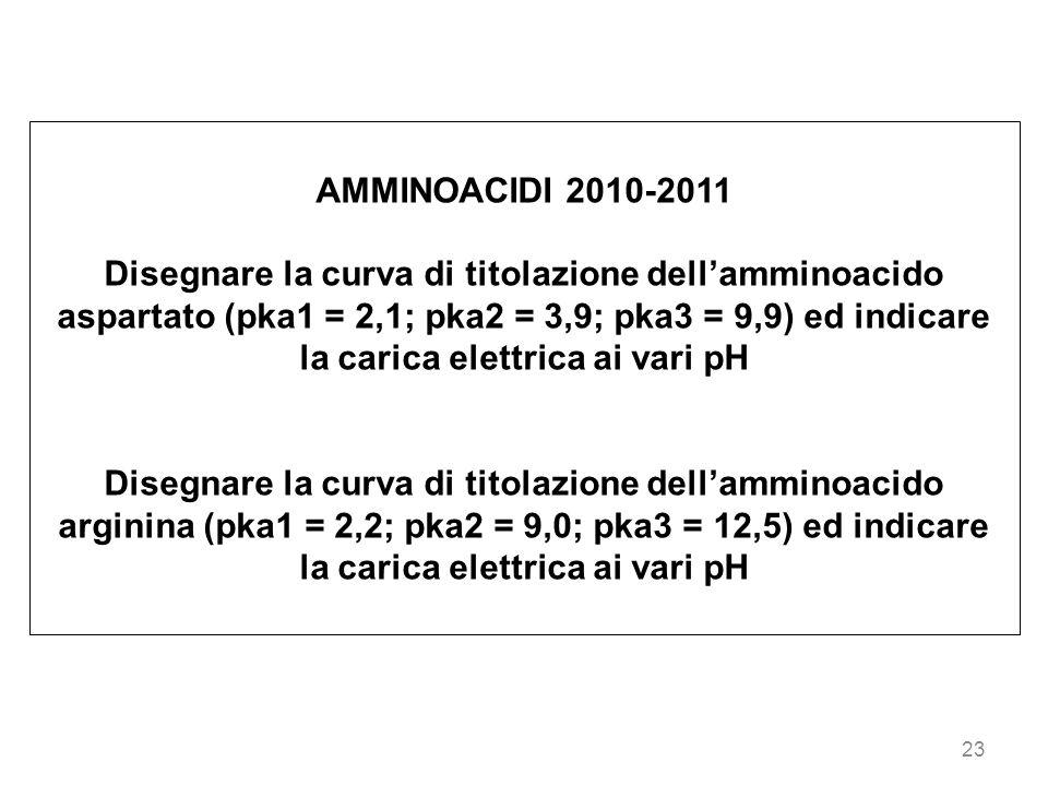 23 AMMINOACIDI 2010-2011 Disegnare la curva di titolazione dellamminoacido aspartato (pka1 = 2,1; pka2 = 3,9; pka3 = 9,9) ed indicare la carica elettr