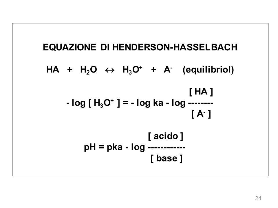 24 EQUAZIONE DI HENDERSON-HASSELBACH HA + H 2 O H 3 O + + A - (equilibrio!) [ HA ] - log [ H 3 O + ] = - log ka - log -------- [ A - ] [ acido ] pH =
