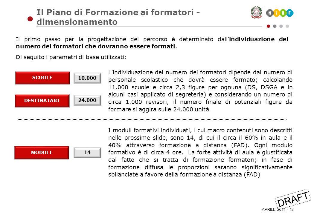 APRILE 2011 - 12 DRAFT Il Piano di Formazione ai formatori - dimensionamento 10.000 SCUOLE Il primo passo per la progettazione del percorso è determinato dallindividuazione del numero dei formatori che dovranno essere formati.