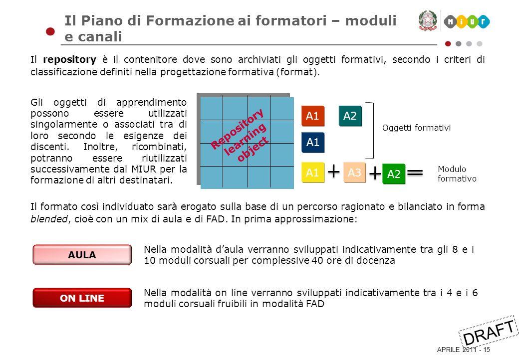APRILE 2011 - 15 DRAFT Il Piano di Formazione ai formatori – moduli e canali Il repository è il contenitore dove sono archiviati gli oggetti formativi, secondo i criteri di classificazione definiti nella progettazione formativa (format).