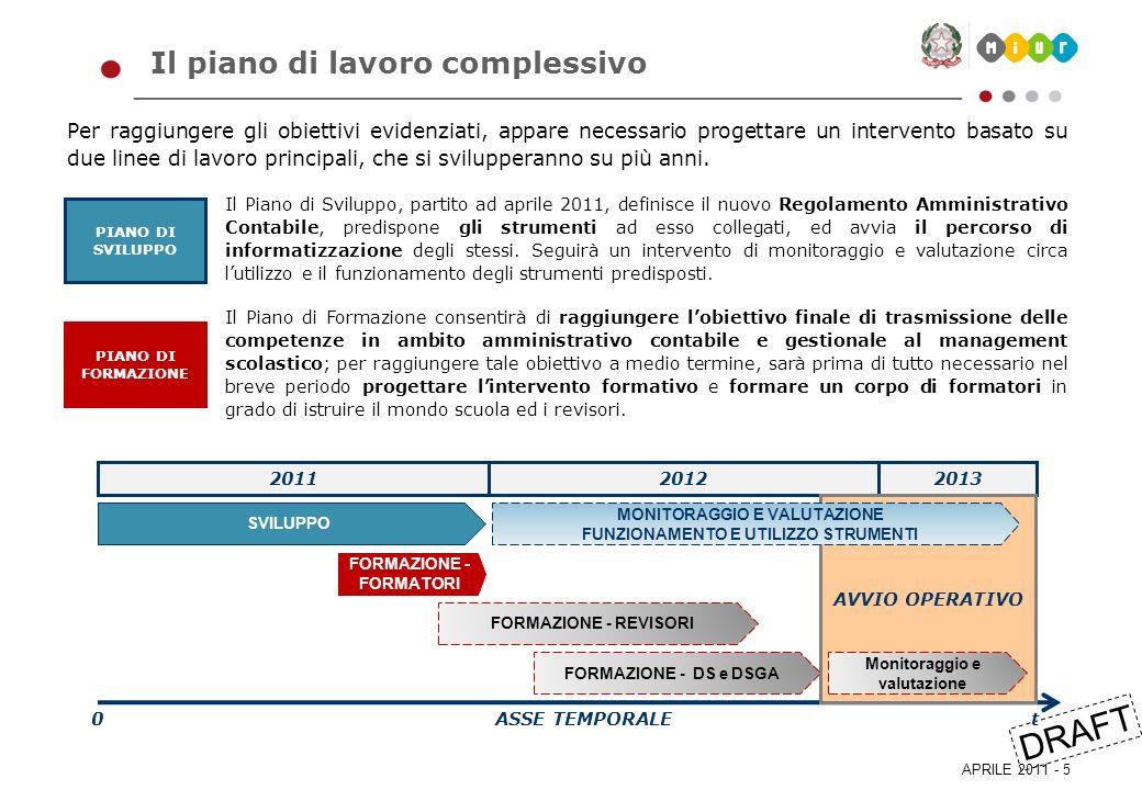 APRILE 2011 - 6 DRAFT Il piano di lavoro 2011 - contenuti Gli interventi previsti per lanno 2011 possono essere quindi suddivisi in due cantieri di lavoro.