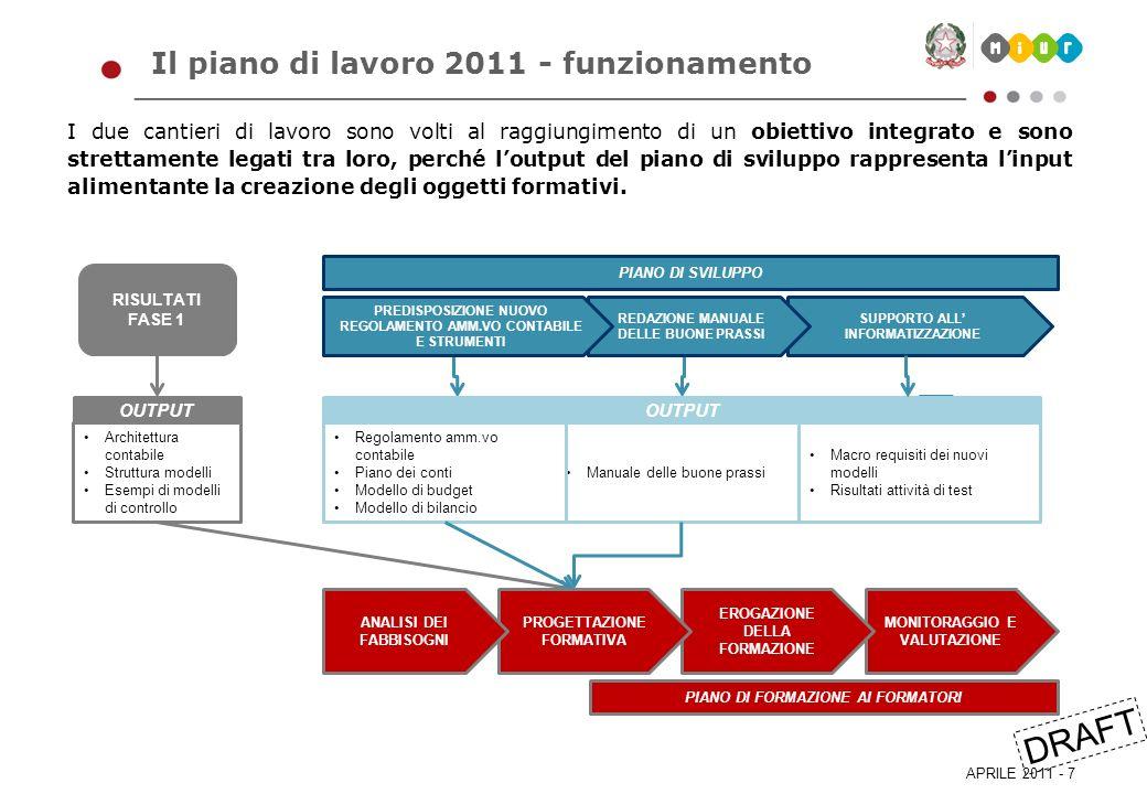 APRILE 2011 - 8 DRAFT Il piano di lavoro 2011 - tempi Lintervento complessivo proposto per lanno 2011 ha una durata di circa 9 mesi, in termini di elapsed time.