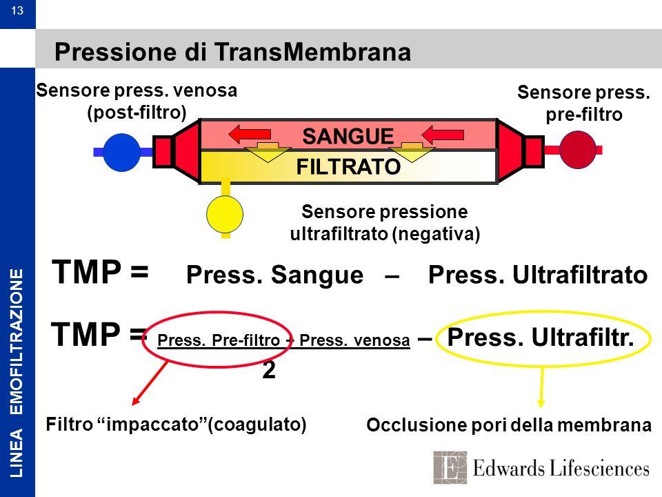 LINEA EMOFILTRAZIONE 13 SANGUE FILTRATO Sensore press. pre-filtro Sensore press. venosa (post-filtro) Sensore pressione ultrafiltrato (negativa) TMP =