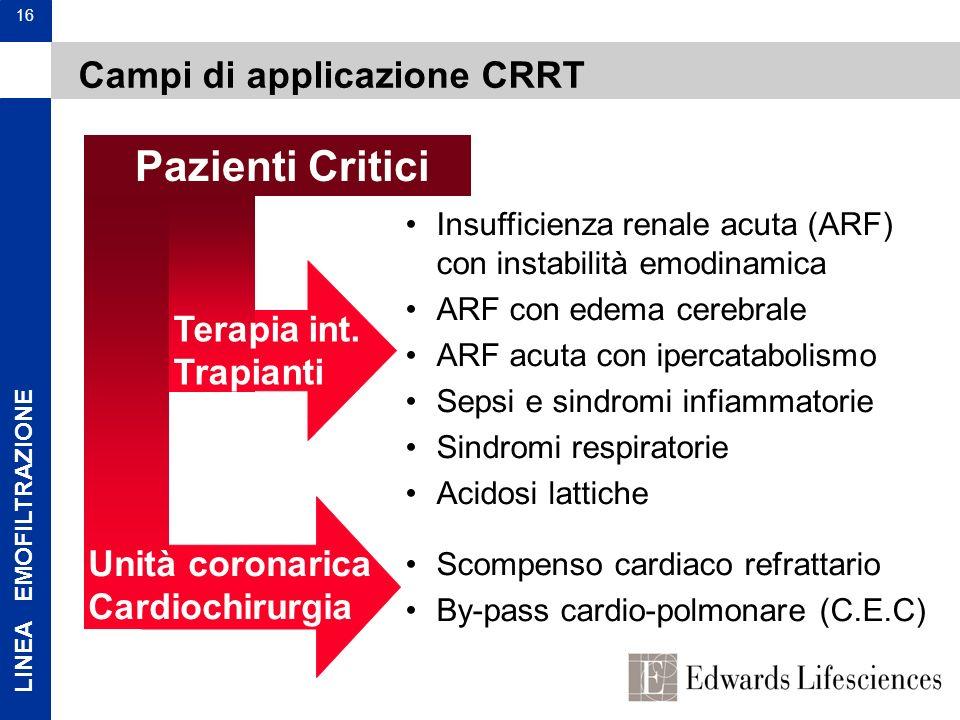 LINEA EMOFILTRAZIONE 16 Campi di applicazione CRRT Pazienti Critici Insufficienza renale acuta (ARF) con instabilità emodinamica ARF con edema cerebra