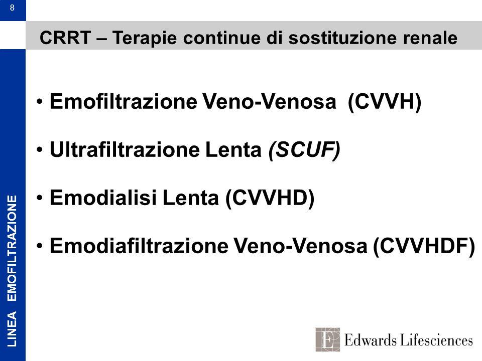 LINEA EMOFILTRAZIONE 8 CRRT – Terapie continue di sostituzione renale Emofiltrazione Veno-Venosa (CVVH) Ultrafiltrazione Lenta (SCUF) Emodialisi Lenta