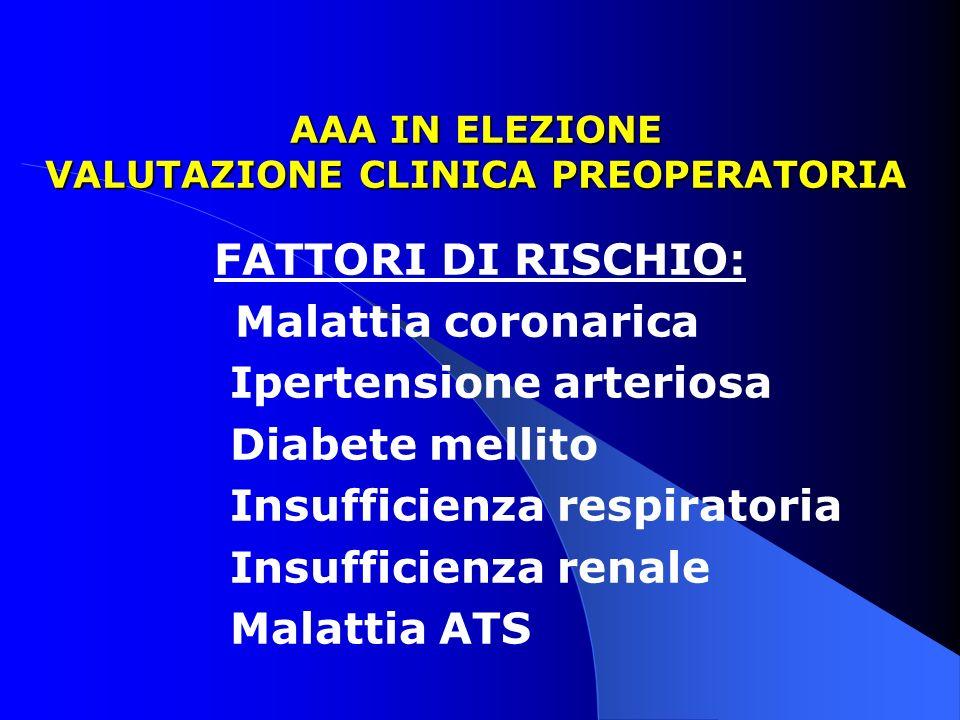 AAA IN ELEZIONE VALUTAZIONE CLINICA PREOPERATORIA FATTORI DI RISCHIO: Malattia coronarica Ipertensione arteriosa Diabete mellito Insufficienza respira