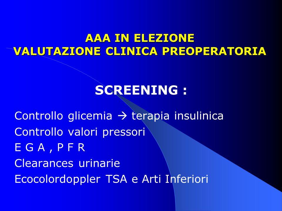AAA IN ELEZIONE VALUTAZIONE CLINICA PREOPERATORIA SCREENING : Controllo glicemia terapia insulinica Controllo valori pressori E G A, P F R Clearances