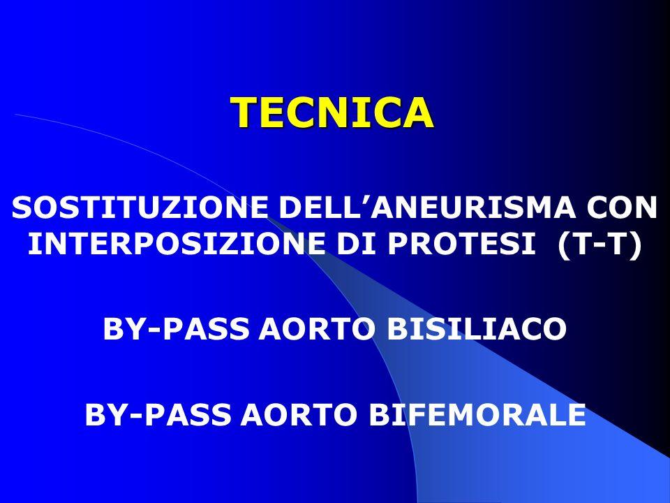 TECNICA SOSTITUZIONE DELLANEURISMA CON INTERPOSIZIONE DI PROTESI (T-T) BY-PASS AORTO BISILIACO BY-PASS AORTO BIFEMORALE
