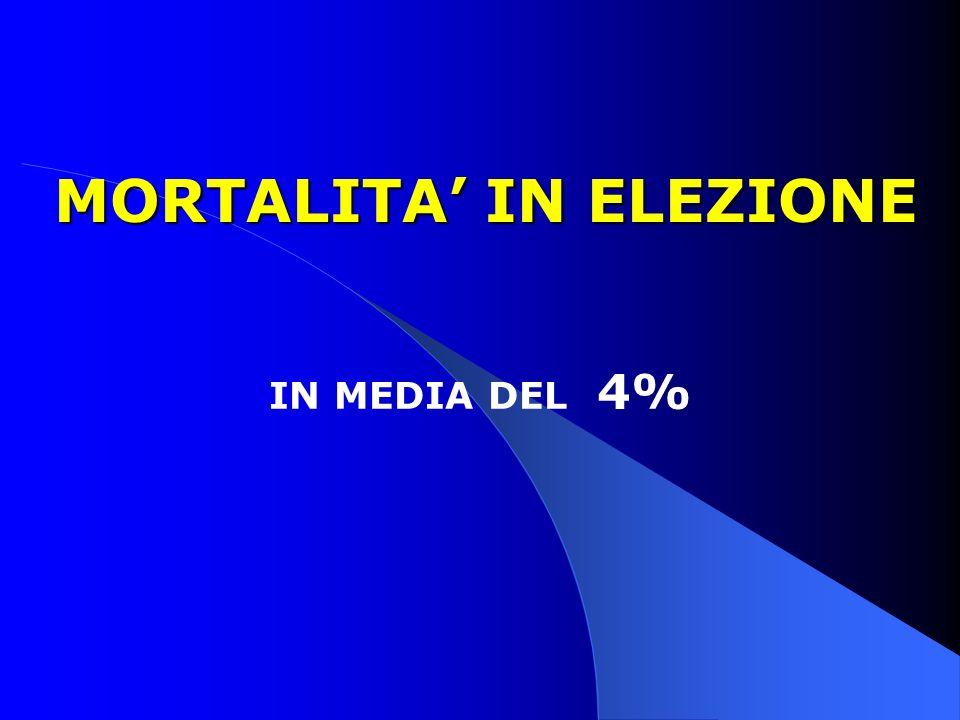 MORTALITA IN ELEZIONE MORTALITA IN ELEZIONE IN MEDIA DEL 4%