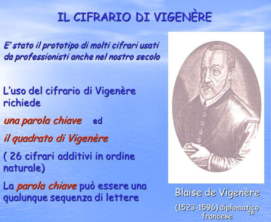 14 IL CIFRARIO DI VIGENÈRE E stato il prototipo di molti cifrari usati da professionisti anche nel nostro secolo Luso del cifrario di Vigenère richied
