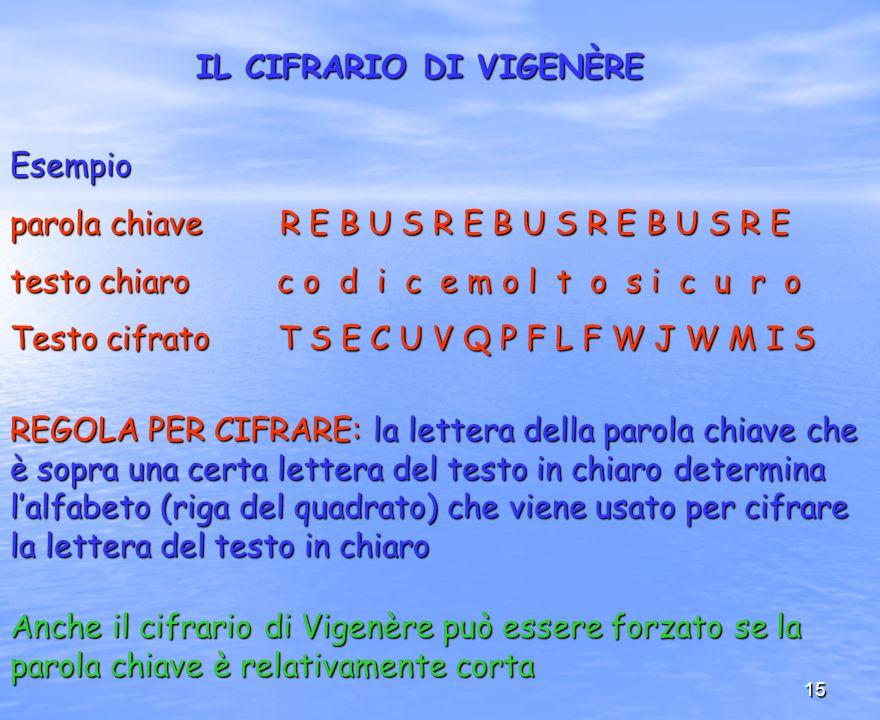 15 IL CIFRARIO DI VIGENÈRE Anche il cifrario di Vigenère può essere forzato se la parola chiave è relativamente corta Esempio parola chiave R E B U S