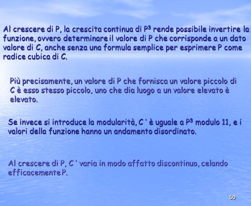 50 Al crescere di P, la crescita continua di P 3 rende possibile invertire la funzione, ovvero determinare il valore di P che corrisponde a un dato va