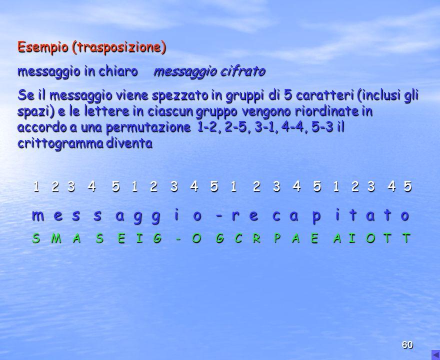 60 Esempio (trasposizione) messaggio in chiaro messaggio cifrato Se il messaggio viene spezzato in gruppi di 5 caratteri (inclusi gli spazi) e le lett