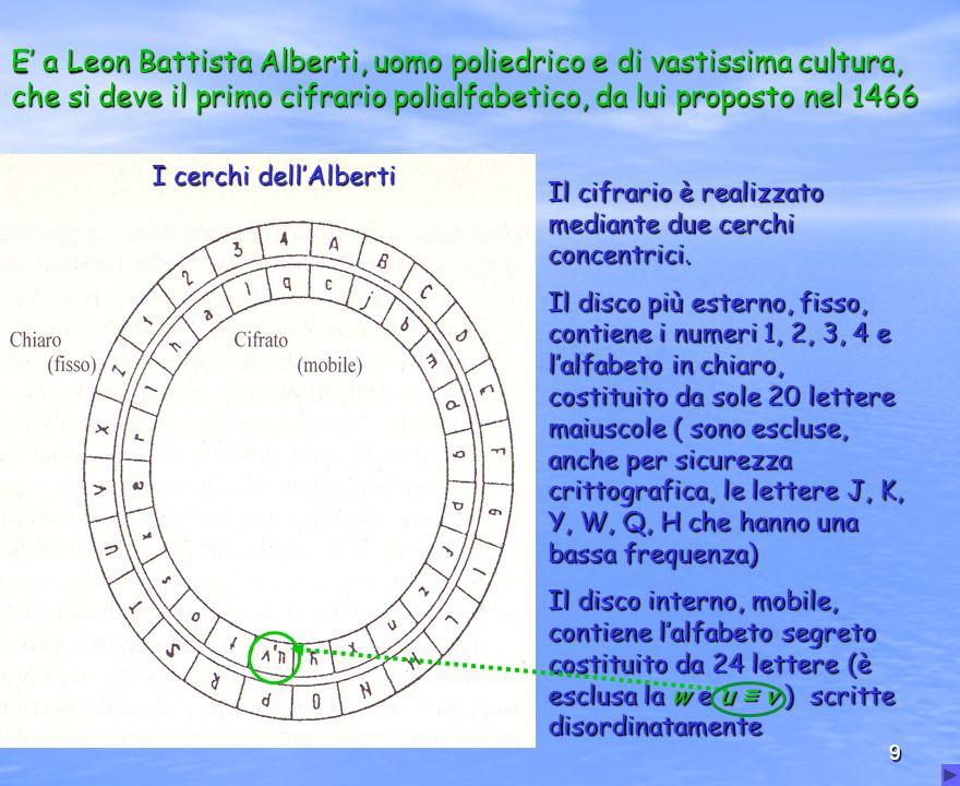 9 I cerchi dellAlberti E a Leon Battista Alberti, uomo poliedrico e di vastissima cultura, che si deve il primo cifrario polialfabetico, da lui propos