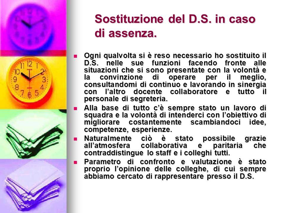 Sostituzione del D.S.in caso di assenza. Ogni qualvolta si è reso necessario ho sostituito il D.S.