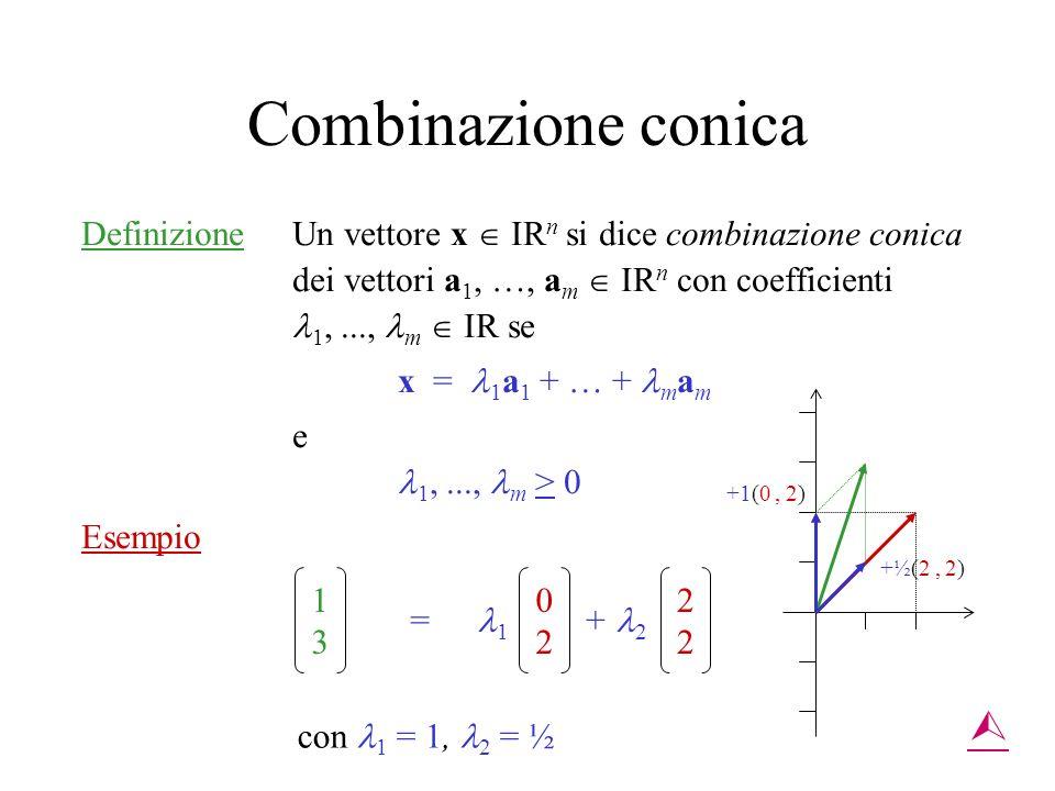 Combinazione conica Definizione Un vettore x IR n si dice combinazione conica dei vettori a 1, …, a m IR n con coefficienti 1,..., m IR se x = 1 a 1 +