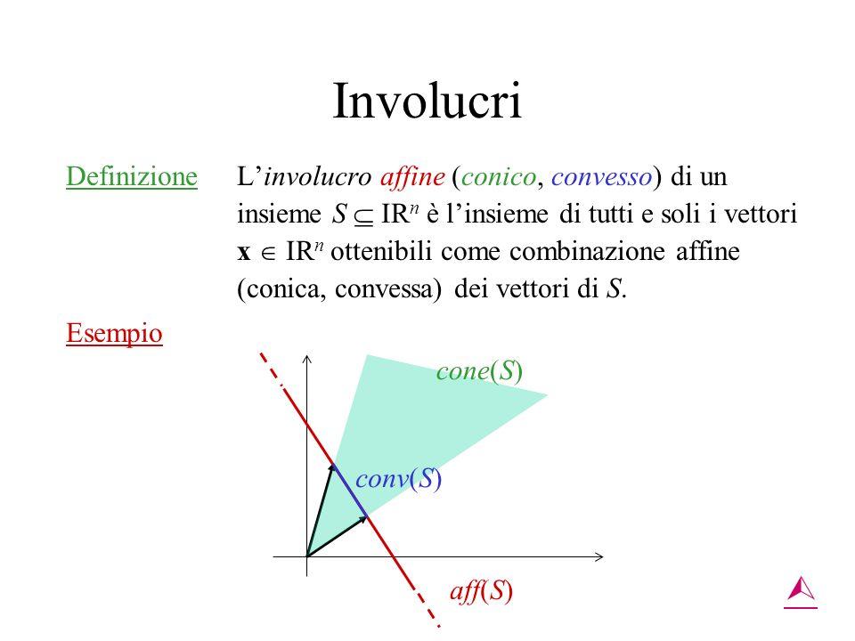 Involucri Definizione Linvolucro affine (conico, convesso) di un insieme S IR n è linsieme di tutti e soli i vettori x IR n ottenibili come combinazio