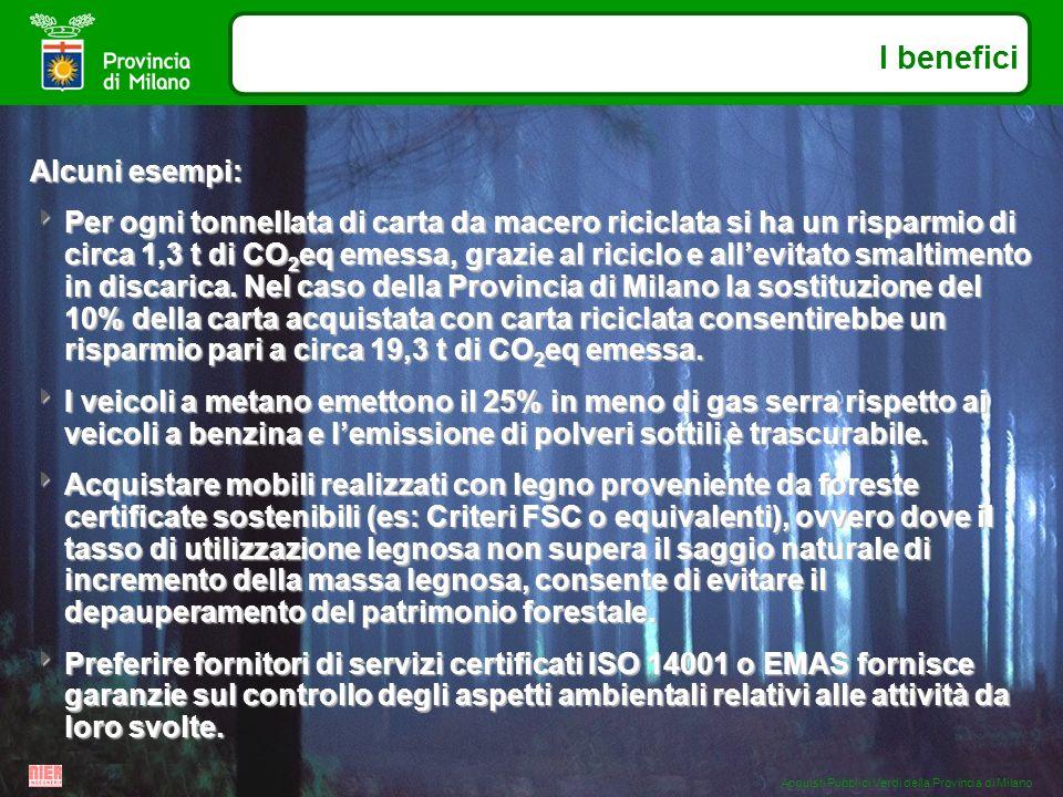Acquisti Pubblici Verdi della Provincia di Milano I benefici Alcuni esempi: Per ogni tonnellata di carta da macero riciclata si ha un risparmio di circa 1,3 t di CO 2 eq emessa, grazie al riciclo e allevitato smaltimento in discarica.