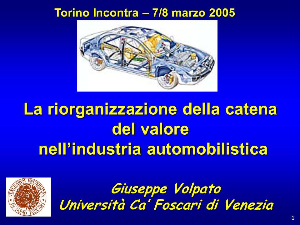 1 La riorganizzazione della catena del valore nellindustria automobilistica Giuseppe Volpato Università Ca Foscari di Venezia Torino Incontra – 7/8 marzo 2005