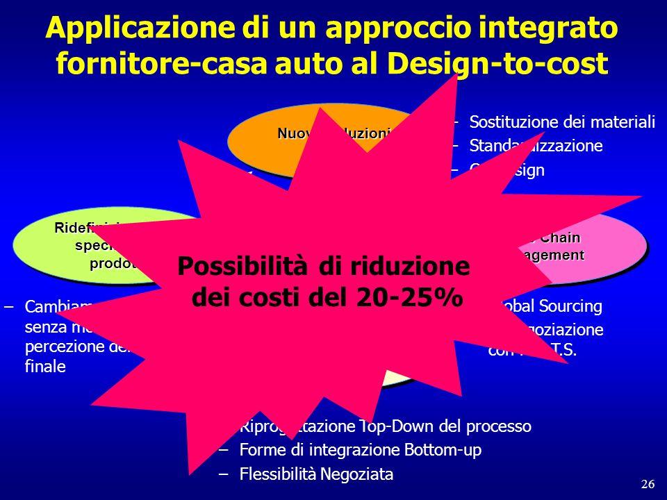 26 Applicazione di un approccio integrato fornitore-casa auto al Design-to-cost Ridefinizione delle specifiche di prodotto –Sostituzione dei materiali –Standardizzazione –Co-Design –Global Sourcing –Ri.negoziazione con i 2° T.S.