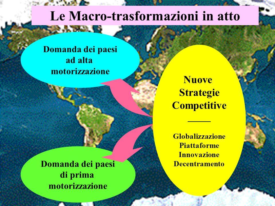 4 Domanda dei paesi ad alta motorizzazione Domanda dei paesi di prima motorizzazione Nuove Strategie Competitive _____ Globalizzazione Piattaforme Innovazione Decentramento Le Macro-trasformazioni in atto