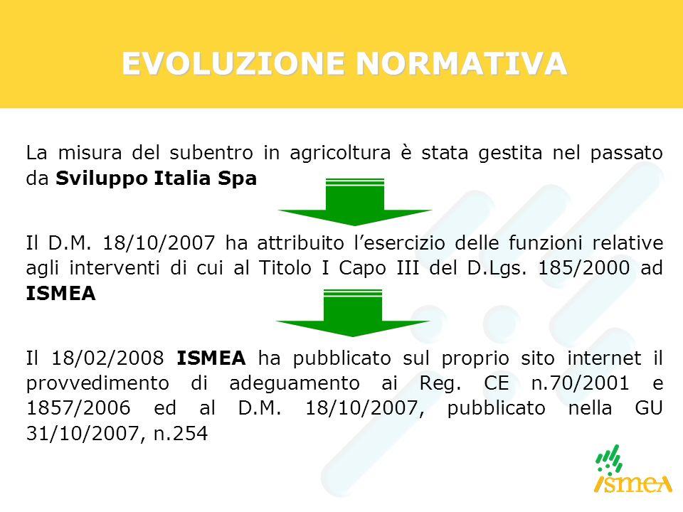 EVOLUZIONE NORMATIVA La misura del subentro in agricoltura è stata gestita nel passato da Sviluppo Italia Spa Il D.M. 18/10/2007 ha attribuito leserci